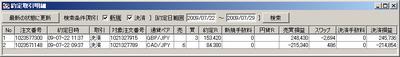 英国ポンド日本円とカナダドル日本円×2